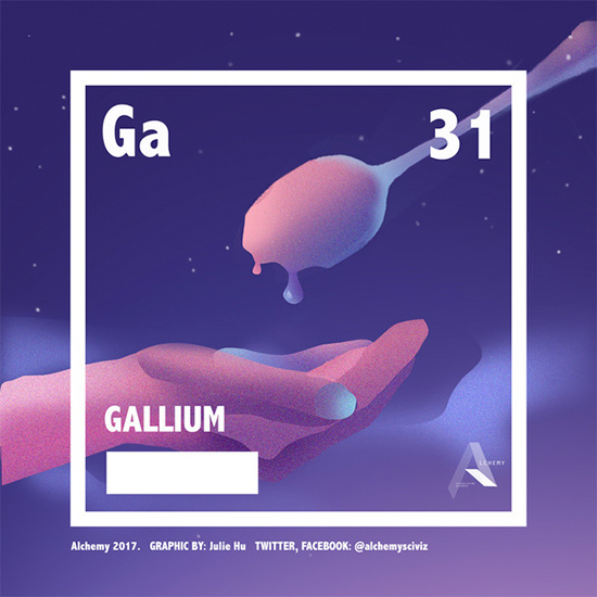 Julie Hu's illustration for gallium