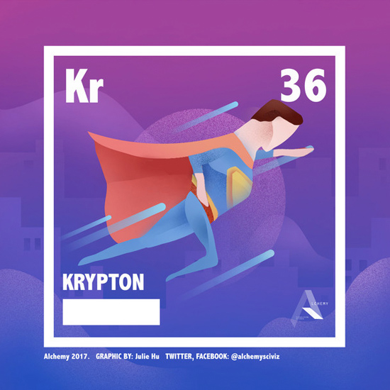 Krypton graphic