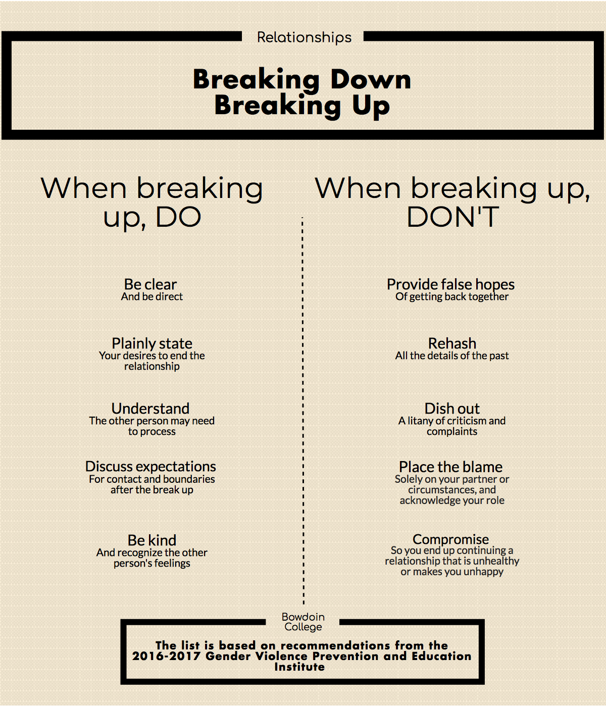 Breaking Down Breaking Up: Student Team Offers Relationship