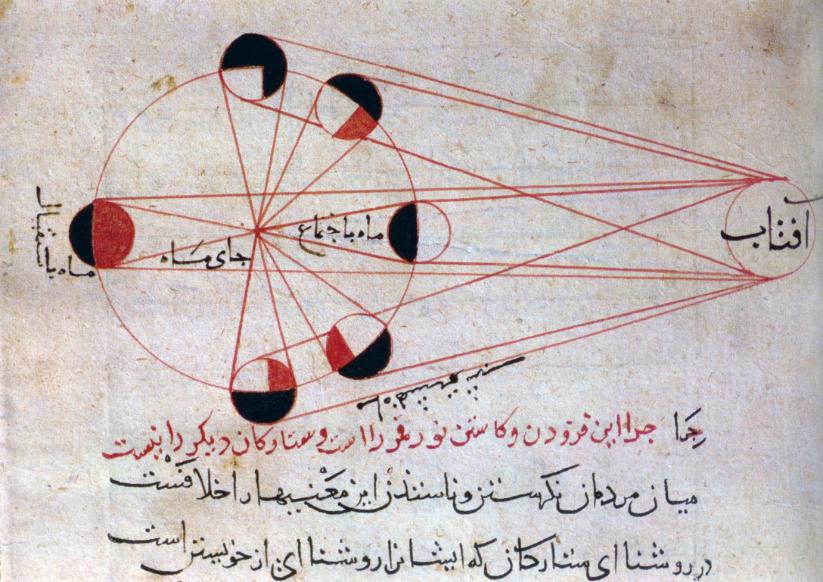 Islamic astronomy image