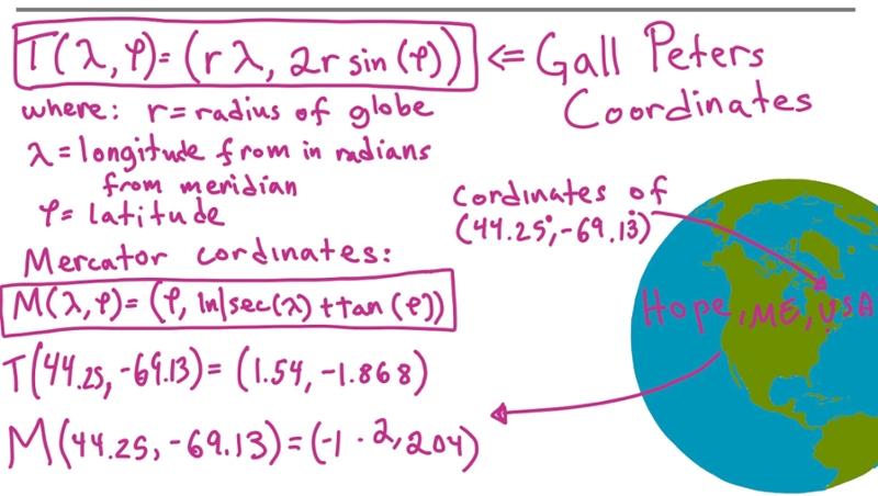 geometry maps